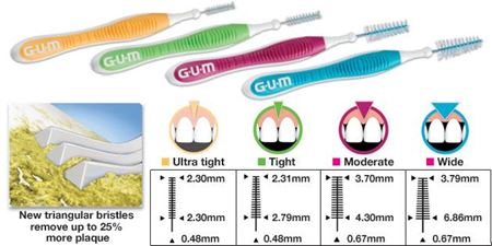 Picture for category Proxabrushes Interdental